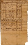 Circuit Court docket, May term 1822