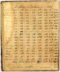 Maggie E. Walker Benton diary