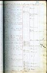 Medical Board list