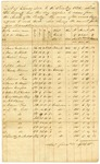 1826 March 1: James Scull (by Thomas W. Newton), to William E. Woodruff, Treasurer's receipt for lands redeemed from owners