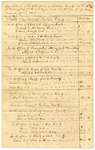1830 January 4-30: C.F.M. Noland, Deputy Clerk, Circuit Court, Independence County, Abstract of votes given in Jackson County