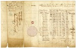 1846 February 18: John T. Jones, Nashville, Arkansas, to E.N. Conway, Auditor, List of land owned by Jones in Ouachita, Dallas, and Clark counties, and those owned by R.H. McEwen in Clark and Dallas counties