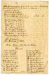1846 June 17: Shelby Smith, Elizabeth, Arkansas, to Governor Thomas S. Drew, Muster roll of company of Arkansas Mounted Gunman, Jackson County
