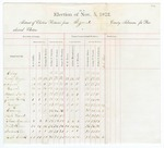 1872 November 5: Abstract of election returns from Izard County for Presidential Electors