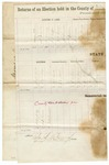 1872 November 5: Returns from election held in Monroe County
