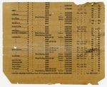 Circa 1870: List of United States and States Bonds available on the European Market (fragment)