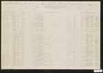 1863 June 30-1863 August 31: Second Regiment, Company B, Arkansas Cavalry