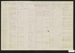 1864 February 29-1864 June 30: Second Regiment, Company H, Arkansas Infantry volunteers