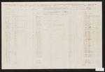 1863 September 4-1863 October 31: Second Regiment, Company A, Arkansas Infantry volunteers of African descent