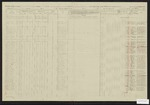 1863 September 4-1863 October 31: Second Regiment, Company D, Arkansas Infantry volunteers of African descent