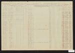 1863 August 31-1863 October 31: Third Regiment, Company D, Arkansas Infantry volunteers of African descent