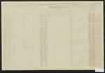 1863 August 28-1863 October 31: Third Regiment, Company G, Arkansas Infantry volunteers of African descent