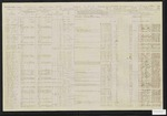 1863 October 31-1864 February 29: Eighth Regiment, Company J, Missouri State Militia