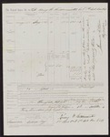 1863 May1-1863 August 31: Payment for subsistence, Henry W. Gildermeister, first lieutenant, Company J, First Arkansas Cavalry volunteers, with servant, Shadrach Croker