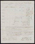 1863 July 1-1863 September 3: Payment for subsistence, H.J. Maynard, surgeon, First Arkansas Cavalry, with servants, William and Danville Kelly