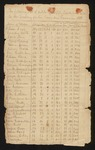 List of sold military bounty lands, 1825