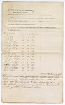 1865 September 16: U.S. v. Real Estate Property of Thomas Davidson, warrant of real estate arrest executed by Luther White, U.S. Marshal; signed Samuel Cooper, clerk