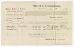 1875 June 11: Voucher, U.S. v. Felix Grayson and Carolina Grayson, larceny in the Indian Country; includes cost of per diem and mileage; Henry Kidd, Jane Williams, and Sally Robinson, witnesses; James O. Churchill, commissioner