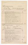 1876 May 8: Voucher, U.S. v. Lewis Hays (alias Lewis Logan), assault with intent to kill; U.S. v. Abram Yarga and Maggie Corbry, perjury before U.S. court; U.S. v. Steve Foreman, violation of U.S. internal revenue Laws; U.S. v. John Vaun, larceny; includes cost of court fees