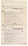 1876 May 31: Voucher, U.S. v. Enoch E. Myers, illicit distilling of spirituous liquors; U.S. v. William Friese, illicit distilling of spirituous liquors; U.S. v. Stephen Dock, larceny in the Indian Country; U.S. v. John Conrad and James Connor, murder in the Indian Country; includes cost of court fees