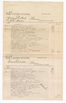 1876 June 29: Voucher, U.S. v. Andrew J. Colbert and John Walker, larceny; U.S. v. Emarthta Tubber, larceny; U.S. v. William Island and George Island, murder; U.S. v. Frank Donald and Kid Donald, larceny; includes cost of court fees