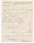1876 November 17: Voucher, U.S. v. John Mullett, violating internal revenue laws; including cost of subpoenaed witnesses, Samuel Moncrief, Joseph Mann, and Wallace Bennett; J.W. Mullin, U.S. deputy marshal; Stephen Wheeler, clerk