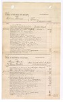 1876 July 14: Voucher, U.S. v. William Thomas, larceny; U.S. v. Henry Hood and George Gunter, assault with intent to kill; U.S. v. Kiakaktonki and Kihawah, larceny; U.S. v. George Island, murder; includes cost of court fees