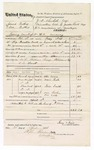 1876 April 22: Voucher, U.S. v. Edward Mathers and One Mathers, passing counterfeit U.S. currency; includes cost of mileage, travel expenses, and feeding one prisoner; served by Toney Neis, U.S. deputy marshal; A.R. Parker, George Williams, and C.S. Hunt, posse comitatus; Alex Crain, Moris Ranta, Isaic Smith, One Leachur, and One Cato, subpoenaed witnesses; Stephen Wheeler, clerk; James O. Churchill, commissioner