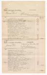1876 September 22: Voucher, U.S. v. Thomas Ford, larceny; U.S. v. James Lee, larceny; U.S. v. Abel Shea, Charley Shea, and John Turnbull, murder; U.S. v. Thomas Ford, larceny; includes cost of court fees