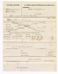 1876 October 09: Voucher, U.S. v. William Davis and William Alden, larceny; includes cost of subpoenaed witnesses; Saddle Kon-Ki, Budle Kon-Ki, and L.T. Hatfill, subpoenaed witnesses; J.W. Mullin, U.S. deputy marshal