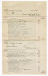1876 September 28: Voucher, U.S. v. Irving Adams, assault with intent to kill; U.S. v. Stephen Dass, larceny; U.S. v. William Blue and Charlie Carter, larceny; U.S. v. William Blue and Saffron Thompson, larceny; includes cost of court fees
