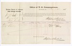 1876 February 28, Voucher, U.S. John Ross and Marion Ross, larceny in the Indian Country; includes cost of per diem and mileage; William Johnson and Sarah McCreary, witness; Stephen Wheeler, commissioner