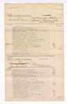 1876 March 25: Voucher, U.S. v. Garrett C. Gowan, indictment for introducing spirituous liquor; U.S. v. Joe Kendrick, larceny; U.S. v. David Lard, introducing spirituous liquor; U.S. v. Martin Dial, violating internal revenue laws of the U.S.; includes cost of court fees