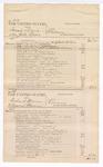 1876 April 15: Voucher, U.S v. Isaac Davis (alias Jake Davis), larceny; U.S. v. Richard Munn and Samual Munn, larceny; U.S. v. Albert Thompson, larceny; U.S. v. Samuel Mays, larceny; includes cost of court fees