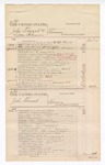 1876 April 10: Voucher, U.S. v. John Durant and Lyman Johannon, larceny; U.S. v. John Durant, larceny; U.S. v. Henry Armstrong and Armstead Hogan, larceny; U.S. v. Ralph Edmonds, assault with intent to kill; includes cost of court fees