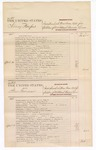 1876 April 13: Voucher, U.S. v. Nancy Harper, indictment of November Term 1875 for violation of U.S. internal revenue laws; U.S. v. Steve Foreman, indictment of May Term 1875 for violation of U.S. internal revenue laws; U.S. v. Eli Jenkins, larceny in the Indian Country; U.S. v. Robert Cheatham, murder in the Indian Country; includes cost of court fees