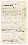 1877 August 30: Voucher, to P. Berman; includes cost of shoes, pants, shirts, drawers [underwear], socks, thread, and paper; D.P. Upham, U.S. marshal; Charles Burns, jailor; Stephen Wheeler, clerk