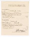 1877 August 30: Voucher, U.S. v. Dick Bruner, larceny, U.S. v. Nathaniel Spring, contempt; D.P. Upham, U.S. marshal