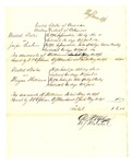 1878 May 10: Voucher, U.S. v. Jasper Exodius, retail liquor dealer and introducing spirituous liquors in the Indian Country, and U.S. v. Morgan Williams, retail liquor dealer and introducing spirituous liquors in the Indian Country; D.P. Upham, U.S. marshal