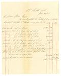 1878 June 30: Voucher, includes cost of bankruptcy payments; Hubbard Stone, assignee of D.A. McKibben; C.A. Barnes, J.K. Brandon, John Carnall, G.C. Falcon, J.G. Ebale, Stephen Wheeler