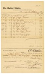 1878 October 2: Voucher, to B.A. Atkinson; includes cost of lamp chimneys, nails, and other miscellaneous goods for the U.S. court and jail; D.P. Upham, U.S. Marshal; Charles Burns, jailor; Stephen Wheeler, clerk