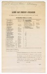 1879 November 4: Petit jury summons, U.S. v. Samuel Wilson, introducing spirituous liquors into Indian Country; Henry Atkinson (line through name), James E. Brietz, Benjamin Brent (line through name), John H. Blackwell, Robert Boydston (line through name), Ernest Beck, Charles Bracht, Eli G. Collier (line through name), George W.L. Cox, Coston W. Conrad (line through name), Rolin Crawford (line through name), John Carnall, Patrick T. Devany (line through name), John S. Douglas (line through name), Charles T. Dotson (line through name), Isaac Davis (line through name), William A. Farmer (line through name), Thomas J. Hamnett (line through name), Hezekiah Highfill, Samuel Holleman, Elijah B. Jones, Joseph N. Lively, John T. Milsap, Benjamin D. McWhorter, John T. Perry, Pleasant M. Phillips, William J. Peevyhouse, William F. Patton, Charles B. Sisker (line through name), William B. Sutton (line through name), Martin Stetzel, Joseph F. Stokes, Robert M. Stephens, George N. Spradling, Byron J.M. Trotter, Henry Turner (line through name), and Benjamin Vaughan Sr, jurors; jurors one through eighteen have an X through them; Stephen Wheeler, clerk