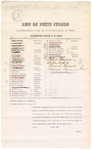 1879 November 17: Petit jury summons, U.S. v. William Bumpy, assault with intent to kill in the Indian Country; Henry Atkinson (line through name), James E. Brietz (line through name), Benjamin Brent (line through name), John H. Blackwell (line through name), Robert Boydston (line through name), Ernest Beck (line through name), Charles Bracht, Eli G. Collier (line through name), George W.L. Cox (line through name), Coston W. Conrad (line through name), Rolin Crawford (line through name), John Carnall (line through name), Patrick T. Devany (line through name), John S. Douglas (line through name), Charles T. Dotson (line through name), Isaac Davis, William A. Farmer, Thomas J. Hamnett (line through name), Hezekiah Highfill (line through name), Samuel Holleman, Elijah B. Jones (line through name), Joseph N. Lively, John T. Milsap, Benjamin D. McWhorter (line through name), John T. Perry, Pleasant M. Phillips, William J. Peevyhouse, William F. Patton, Charles B. Sisker, William B. Sutton (line through name), Martin Stetzel (line through name), Joseph F. Stokes (line through name), Robert M. Stephens, George N. Spradling, Byron J.M. Trotter, Henry Turner (line through name), Benjamin Vaughan Sr (line through name), Peter Bruder, Anton Euper, Moses Harrell, and Edward Pennington, jurors; Stephen Wheeler, clerk