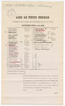 1879 November 18: Petit jury summons, U.S. v. Walter Lee, larceny in the Indian Country; Henry Atkinson (line through name), James E. Brietz (line through name), Benjamin Brent (line through name), John H. Blackwell, Robert Boydston (line through name), Ernest Beck (line through name), Charles Bracht (line through name), Eli G. Collier, George W.L. Cox, Coston W. Conrad (line through name), Rolin Crawford (line through name), John Carnall (line through name), Patrick T. Devany (line through name), John S. Douglas (line through name), Charles T. Dotson (line through name), Isaac Davis (line through name), William A. Farmer (line through name), Thomas J. Hamnett (line through name), Hezekiah Highfill (line through name), Samuel Holleman (line through name), Elijah B. Jones, Joseph N. Lively, John T. Milsap, Benjamin D. McWhorter (line through name), John T. Perry, Pleasant M. Phillips, William J. Peevyhouse (line through name), William F. Patton, Charles B. Sisker (line through name), William B. Sutton (line through name), Martin Stetzel, Joseph F. Stokes, Robert M. Stephens (line through name), George N. Spradling (line through name), Byron J.M. Trotter, Henry Turner (line through name), Benjamin Vaughan Sr (line through name), Peter Bruder (line through name), Anton Euper, Moses Harrell, and Edward Pennington (line through name), jurors; Stephen Wheeler, clerk