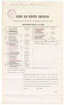 1879 November 18: Petit jury summons, U.S. v. March Irwin et.al; Henry Atkinson (line through name), James E. Brietz (line through name), Benjamin Brent (line through name), John H. Blackwell, Robert Boydston (line through name), Ernest Beck (line through name), Charles Bracht (line through name), Eli G. Collier, George W.L. Cox, Coston W. Conrad (line through name), Rolin Crawford (line through name), John Carnall (line through name), Patrick T. Devany (line through name), John S. Douglas (line through name), Charles T. Dotson (line through name), Isaac Davis (line through name), William A. Farmer (line through name), Thomas J. Hamnett (line through name), Hezekiah Highfill (line through name), Samuel Holleman (line through name), Elijah B. Jones, Joseph N. Lively, John T. Milsap, Benjamin D. McWhorter (line through name), John T. Perry, Pleasant M. Phillips, William J. Peevyhouse (line through name), William F. Patton, Charles B. Sisker (line through name), William B. Sutton (line through name), Martin Stetzel, Joseph F. Stokes, Robert M. Stephens (line through name), George N. Spradling (line through name), Byron J.M. Trotter, Henry Turner (line through name), Benjamin Vaughan Sr (line through name), Peter Bruder (line through name), Anton Euper, Moses Harrell, and Edward Pennington (line through name), jurors; Stephen Wheeler, clerk