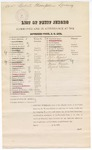 1879 December 1: Petit jury summons, U.S. v. Robert Thompson, larceny in the Indian Country; Henry Atkinson, James E. Brietz (line through name), Benjamin Brent, John H. Blackwell, Robert Boydston (line through name), Ernest Beck (line through name), Charles Bracht (line through name), Eli G. Collier, George W.L. Cox, Coston W. Conrad (line through name), Rolin Crawford, John Carnall (line through name), Patrick T. Devany (line through name), John S. Douglas (line through name), Charles T. Dotson, Isaac Davis, William A. Farmer, Thomas J. Hamnett (line through name), Hezekiah Highfill (line through name), Samuel Holleman, Elijah B. Jones (line through name), Joseph N. Lively, John T. Milsap (line through name), Benjamin D. McWhorter (line through name), John T. Perry (line through name), Pleasant M. Phillips, William J. Peevyhouse (line through name), William F. Patton (line through name), Charles B. Sisker, William B. Sutton (line through name), Martin Stetzel, Joseph F. Stokes, Robert M. Stephens (line through name), George N. Spradling, Byron J.M. Trotter (line through name), Henry Turner, Benjamin Vaughan Sr, Peter Brader, Auton Euper (line through name), Moses Harrell, and Alfred Wilson, jurors; Stephen Wheeler, clerk