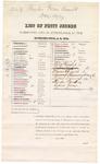 1879 December 12: Petit jury summons, U.S. v. Taylor Goins, assault; Henry Atkinson (line through name), James E. Brietz (line through name), Benjamin Brent (line through name), John H. Blackwell (line through name), Robert Boydston (line through name), Ernest Beck, Charles Bracht, Eli G. Collier (line through name), George W.L. Cox (line through name), Coston W. Conrad (line through name), Rolin Crawford (line through name), John Carnall (line through name), Patrick T. Devany (line through name), John S. Douglas (line through name), Charles T. Dotson (line through name), Isaac Davis, William A. Farmer (line through name), Thomas J. Hamnett (line through name), Hezekiah Highfill (line through name), Samuel Holleman, Elijah B. Jones (line through name), Joseph N. Lively (line through name), John T. Milsap (line through name), Benjamin D. McWhorter (line through name), John T. Perry (line through name), Pleasant M. Phillips (line through name), William J. Peevyhouse, William F. Patton (line through name), Charles B. Sisker, William B. Sutton (line through name), Martin Stetzel, Joseph F. Stokes (line through name), Robert M. Stephens (line through name), George N. Spradling, Byron J.M. Trotter (line through name), Henry Turner (line through name), Benjamin Vaughan Sr, Peter Brader, Anton Euper (line through name), Moses Harrell, Edward Pennington (line through name), Alfred Wilson, Charles Smeding, Robert Green, and Henry Wegner (line through name), jurors; Stephen Wheeler, clerk
