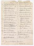 1879 December 29: Petit jury summons, U.S. v. James W. Hicks, murder; Benjamin Brent, John H. Blackwell (line through name), George W.L. Cox, Robin Crawford (line through name), John Camall (line through name), John D. Douglas, Isaac Davis, Samuel Holleman (line through name), Joseph N. Lively (line through name), John T. Perry (line through name), Pleasant M. Phillips, William J. Peevyhouse (line through name), Martin Stetzel (line through name), Robert M. Stephens (line through name), Byron J.F. Trotter (line through name), Henry Turner (line through name), Benjamin Vaughan (line through name), William J. Johnston, Samuel McLoud (line through name), Peter Brader (line through name), Anton Euper, Moses Harrell (line through name), Edward Pennington (line through name), Robert Green (line through name), Charles Smiding (line through name), William H. Rogers, Robert Whiting (line through name), West Wiley (line through name), Spencer Bell, Benedict Stebber (line through name), Charles McManus (line through name), Martin Turner (line through name), Gerhardy Snider, Nathaniel Springs, Samuel Lawrence (line through name), William Geiger (line through name), and Simon Joel (line through name), jury