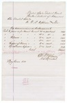 1880 May 01: Voucher, to D.P. Upham, U.S. marshal; includes cost for commissions on disbursements paid to jurors