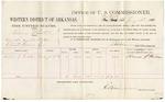 1881 January 13: Voucher, U.S. v. Richard Wheat, violation United States internal revenue laws; includes cost of per diem and mileage; Homes L. Fallen, witness; V. Dell, U.S. marshal; E.B. Harrison, commissioner